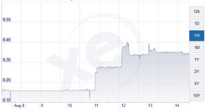Kiina_devalvaatio